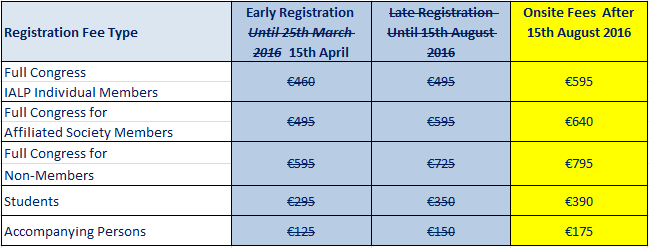 Registration Fees after 15 Aug