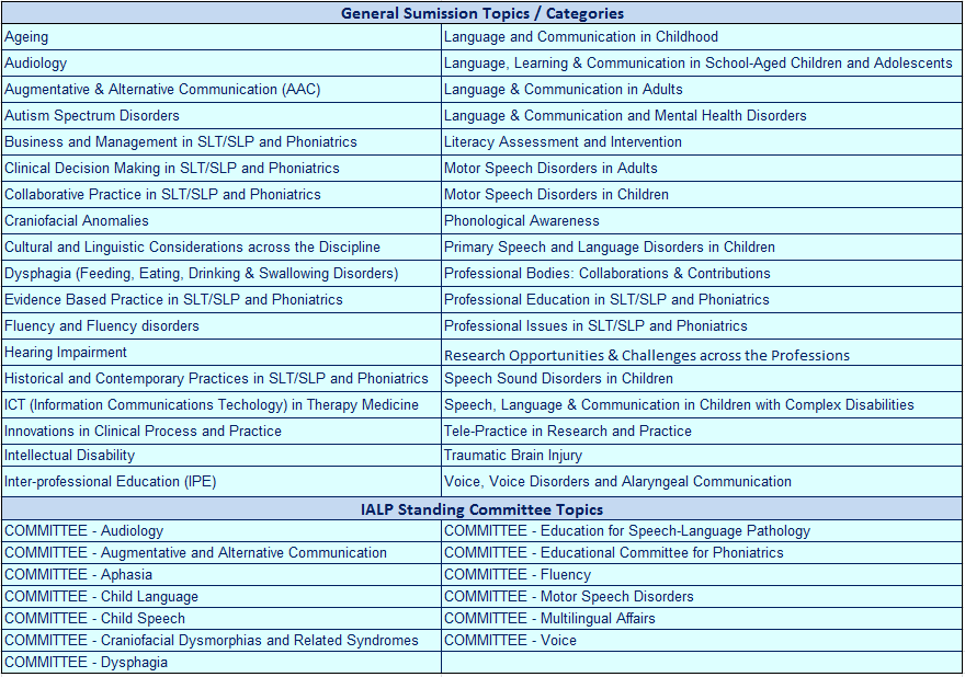IALP 2016 Categories as of 14Sept 2015